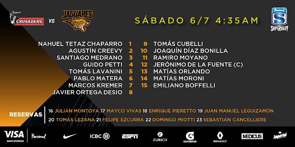 Formación de Jaguares para la final del Super Rugby #CRUvJAG