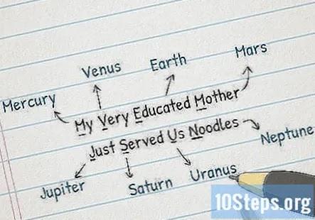 Cara Anak-Anak Hafal Nama-Nama Planet Dengan Mudah,