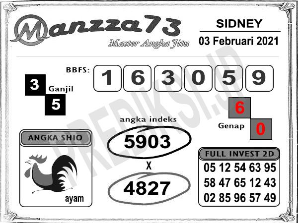 Prediksi Togel Manzza73 SD Rabu 03 Februari 2021