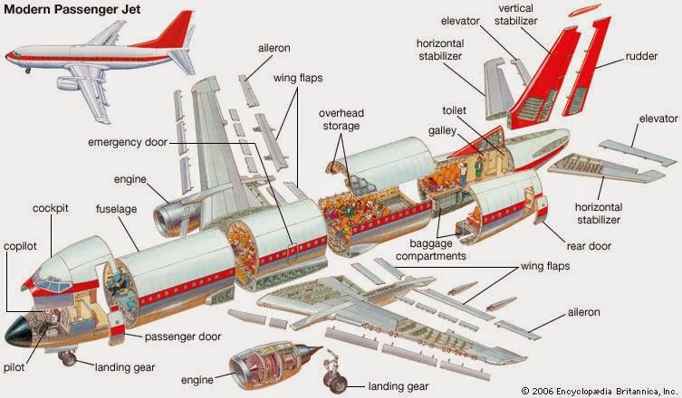 nasa airplane parts - photo #8