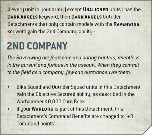 Reglas Ravenwing