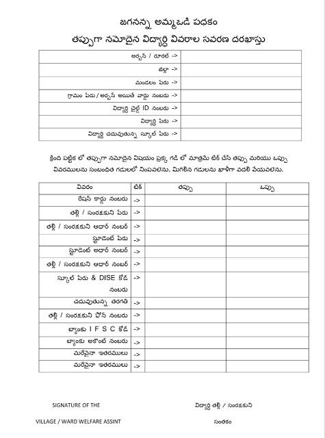 Amma vodi Eligible Final lists available in HM Logins ,Verify your school Details