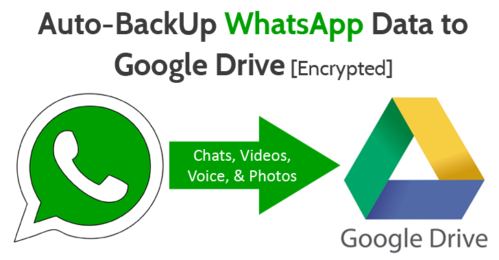 How to Auto-BackUp Your WhatsApp Data to Google Drive with Encryption
