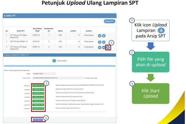 Email Upload Kembali Lampiran SPT e-Filing