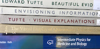 Five good books: The Visual Display of Quantitative Information, Visual Explanations, Evnisioning Information, and Beautiful Evidence (all by Edward Tufte) and Intermediate Physics for Medicine and Biology.