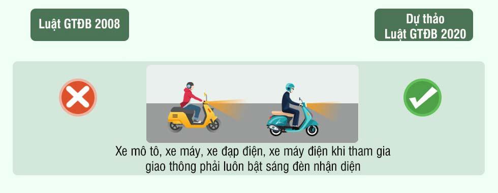 Hình 1 - Xe máy, xe đạp điện phải bật đèn ban ngày