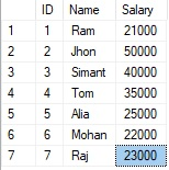 How to find 3rd higest salary in sql server