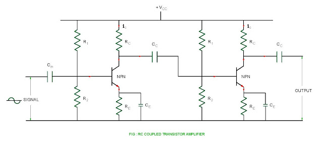 rc-coupled-amplifier