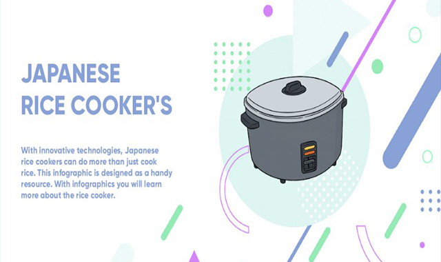 Best Japanese Rice Cooker's