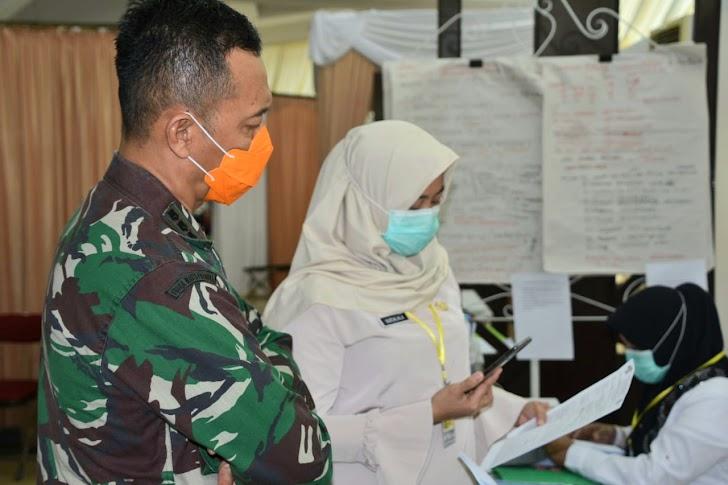 Danrem 141/Tp, Cek Posko Covid 19, Di Makassar