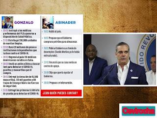 """Equipo de Abinader afirma Gobierno rechazó instalación de hospital SFM. """"El Internacional"""""""