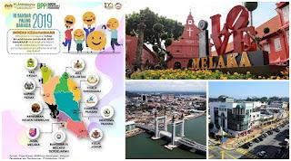 10 bandar Bahagia di Malaysia 2019