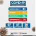 Números da COVID-19 em Galinhos só aumenta, , agora já são 14 confirmados