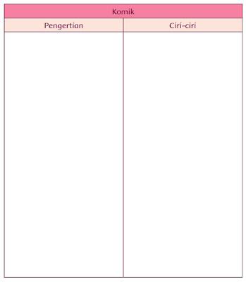 materi pengertian dan ciri-ciri komik kelas 5 sd