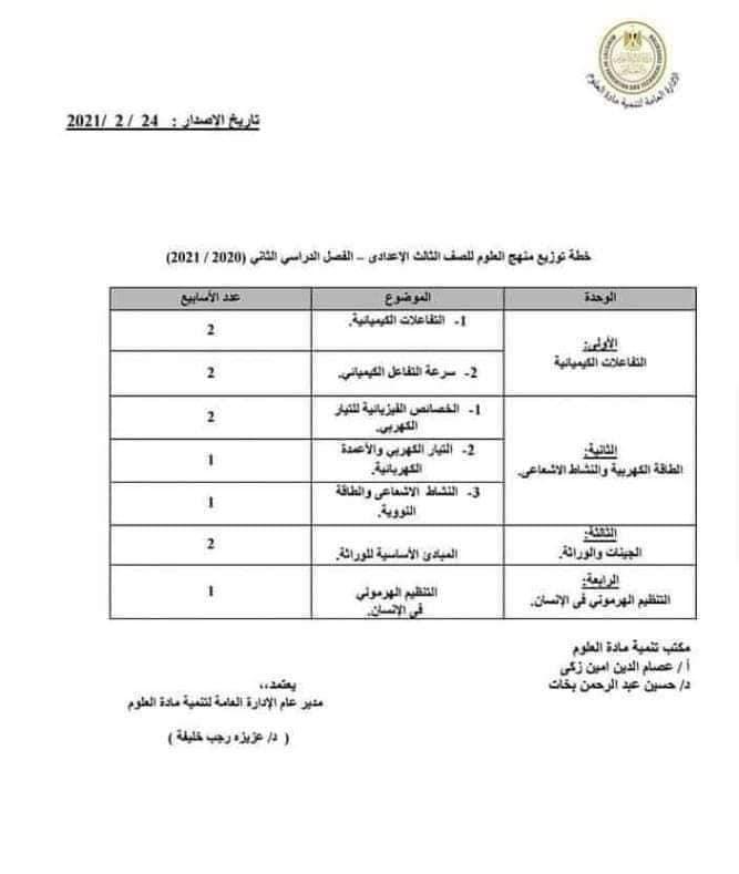 توزيع منهج الدراسات والعلوم الترم الثاني 2021 لصفوف اعدادي 3