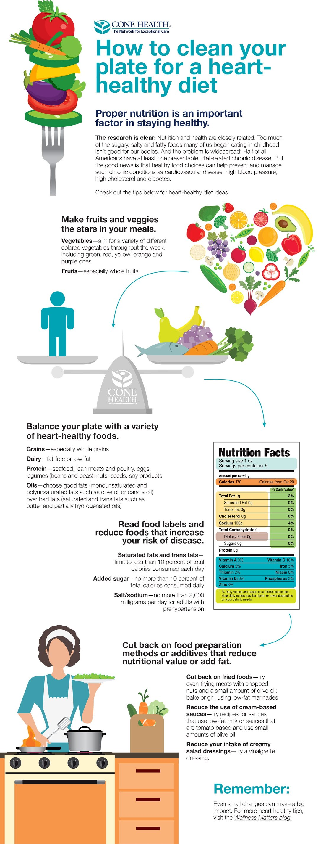How to Clean Your Plate for a Heart-Healthy Diet #infographic
