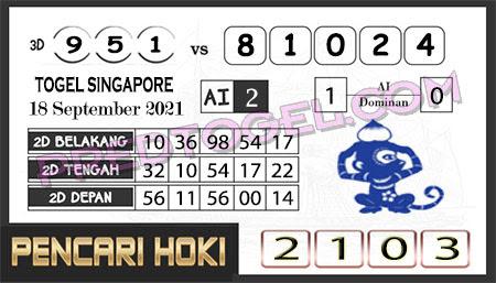 Prediksi Pencari Hoki Togel Singapura Sabtu 18 September 2021