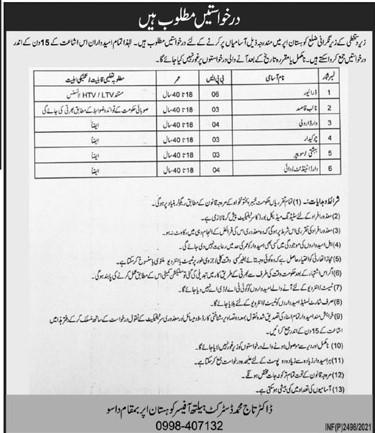 Health Department Kohistan Upper Jobs 2021 in Pakistan