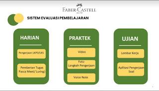 webinar_faber_castell_mengenai_PJJ
