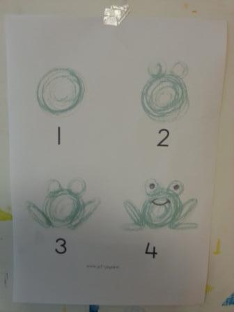 Frosche Zeichnen Und Gestalten