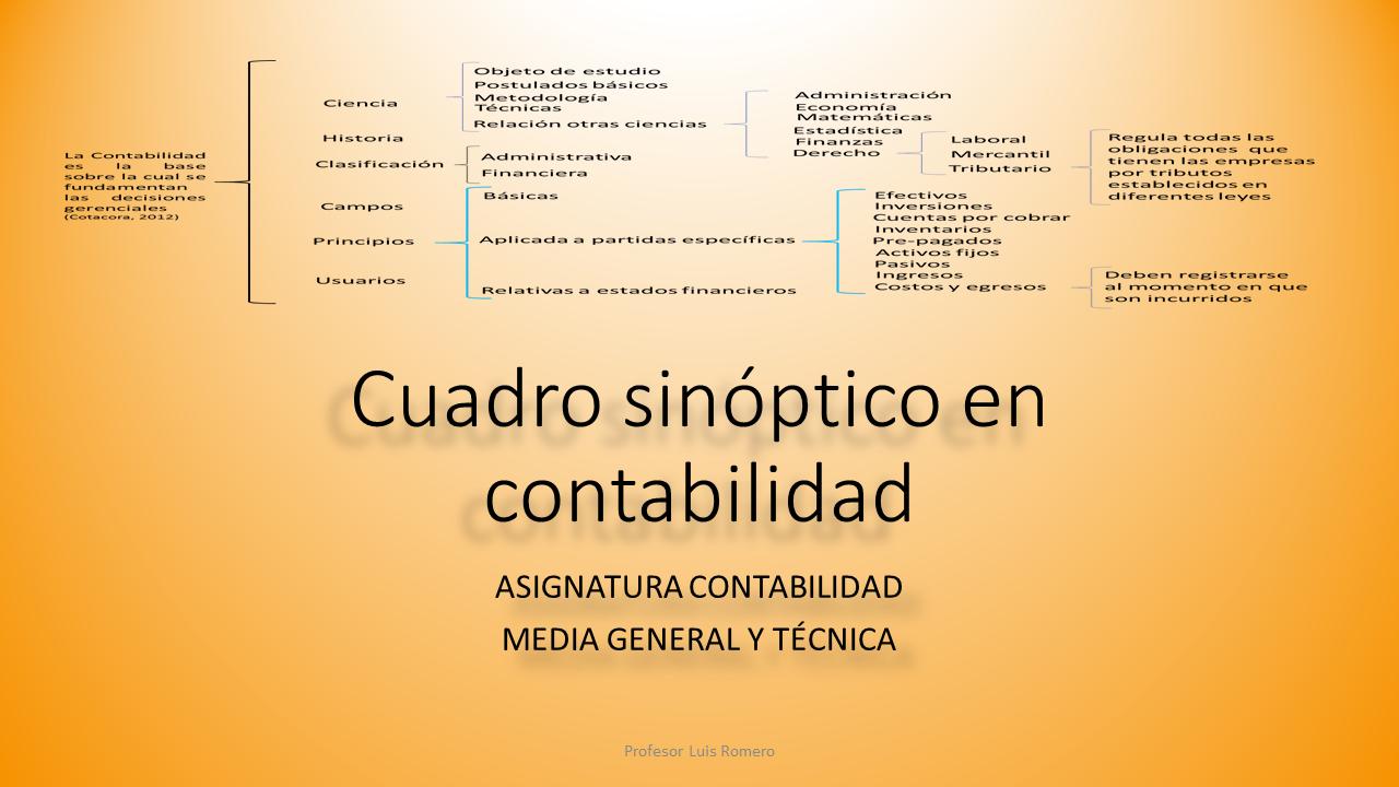 Cuadro Sinoptico En Contabilidad Profesor Luis Romero