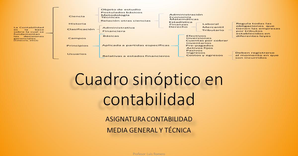 Profesor Luis Romero Cuadro Sinóptico En Contabilidad