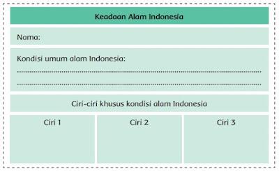 Keadaan Alam Indonesia www.simplenews.me
