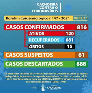 Imagem do Boletim Epidemiológico da covid-19 em  Cachoeira do dia 09