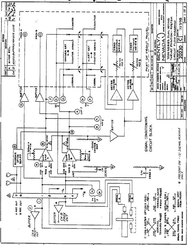 instrumentation control tehnician  axial vibration