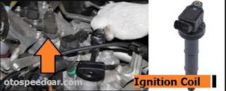 nama dan fungsi sensor pada mobil injeksi