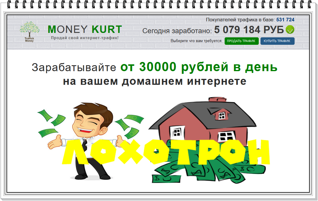 Платформа MONEY KURT Отзывы, развод, обман?