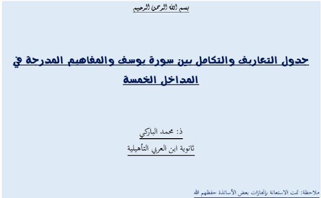 الأولى باكالوريا:التربية الإسلامية جدول التعاريف والتكامل بين المداخل الخمسة