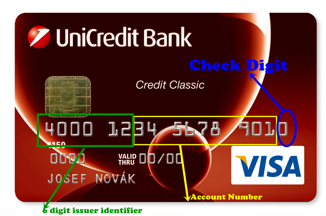 Valid Visa Card Number How To Create Valid Cr...