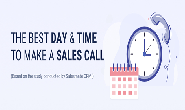The Best Day & Time To Make a Sales Call