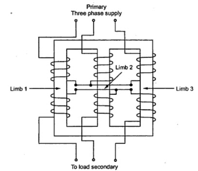 3 Phase Power Generation, 3, Free Engine Image For User