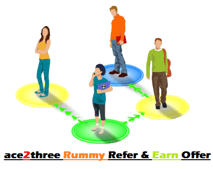 Ace2Three Rummy Referral Code 2021 : Refer & Earn Upto Rs.15000