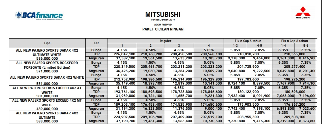 Paket Kredit Mitsubishi Pajero Sport Pembiayaan BCA Finance Pekanbaru Riau 2019