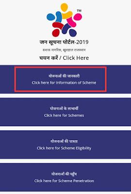 Jan Suchna Portal Rajasthan