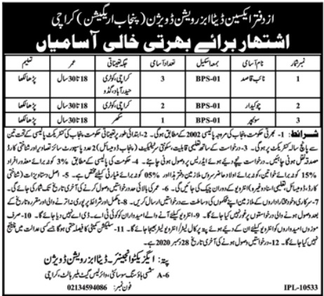 Punjab Irrigation Data Observation Division Karachi Jobs 2020 for Naib Qasid, Chowkidar, Sweeper