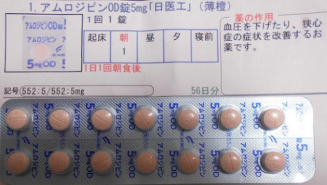 高血圧の薬…アムロジピン