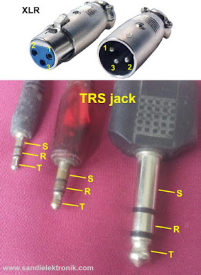 jack xlr dan jack trs
