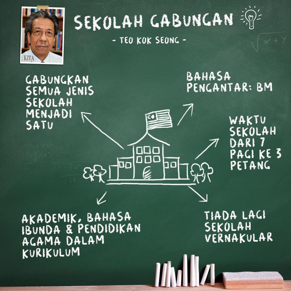 Sistem Pendidikan Vernakular