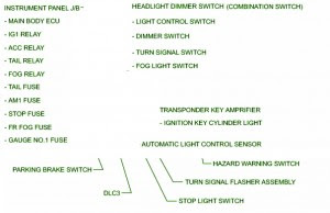 toyota camry fuse box diagram image toyota fuse box diagram fuse box toyota 2009 camry le diagram on 2009 toyota camry fuse