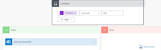 Send email alert when a new PDF file gets created in SharePoint folder using Power Automate