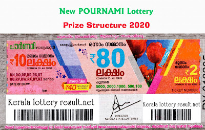 Pournami Lottery Prize Structure 2020