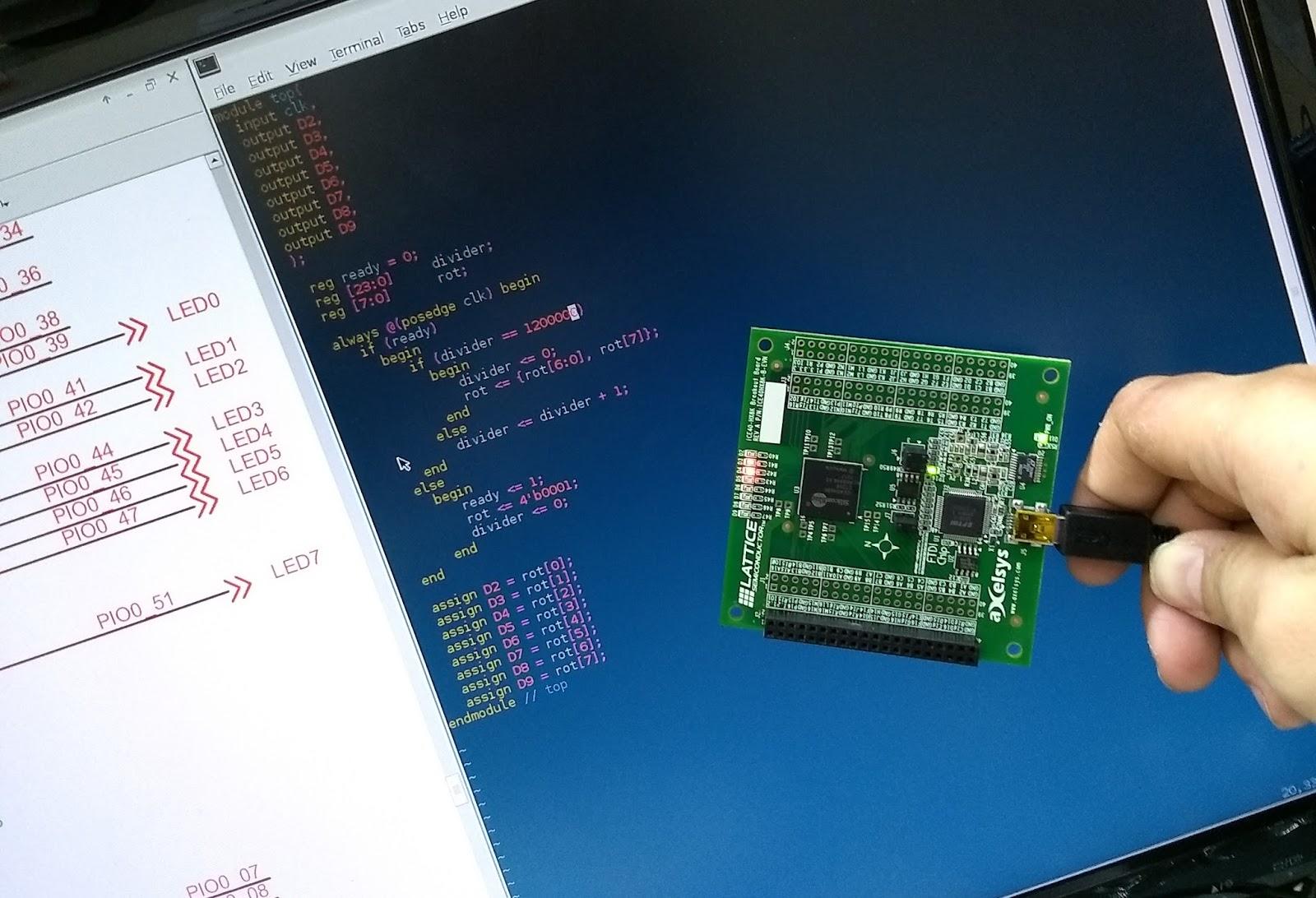 Cdigo Tips Y Programas Varios La Primera Fpga Con Soporte Open Usb Campod Breakout Board For Cnc Machine Control Concluyendo