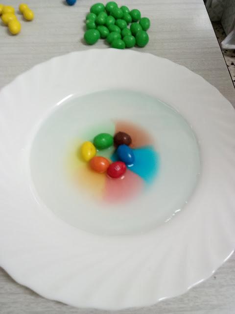 colores de los m&m´s desde el centro del plato con agua
