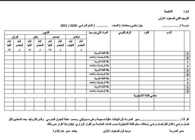 نموذج صرف الحافز  للعام الدراسي ٢٠٢٠ / ٢٠٢١  بالضوابط الجديدة