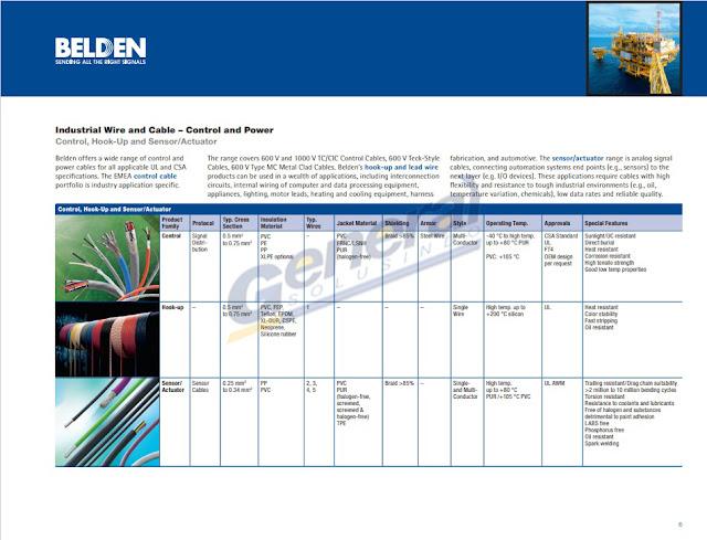 Produk Kabel Belden Surabaya (6)