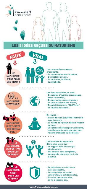 https://www.france4naturisme.com/